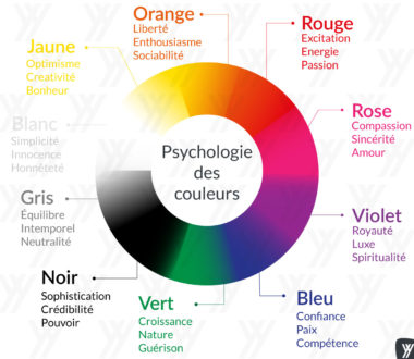 color-psychology-FR